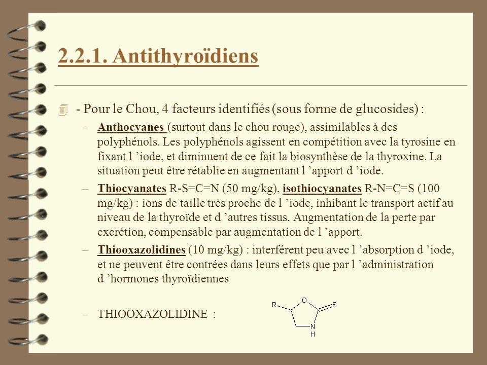 2.2.1. Antithyroïdiens - Pour le Chou, 4 facteurs identifiés (sous forme de glucosides) :