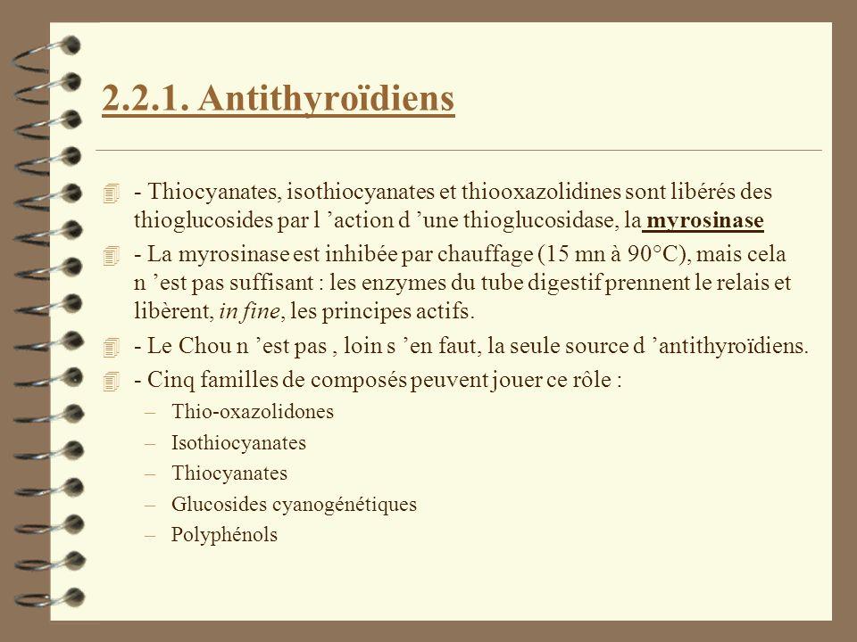 2.2.1. Antithyroïdiens