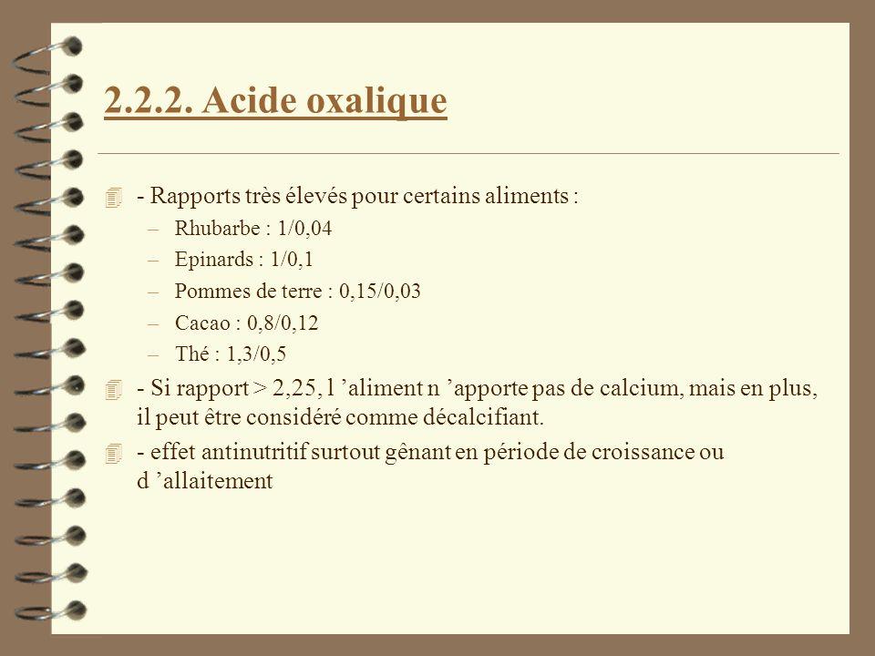 2.2.2. Acide oxalique - Rapports très élevés pour certains aliments :