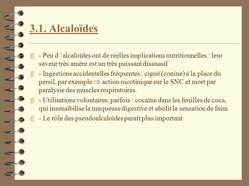 3.1. Alcaloïdes - Peu d 'alcaloïdes ont de réelles implications nutritionnelles : leur saveur très amère est un très puissant dissuasif.