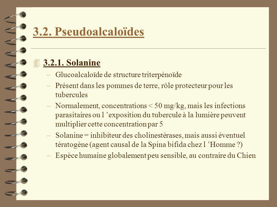 3.2. Pseudoalcaloïdes 3.2.1. Solanine
