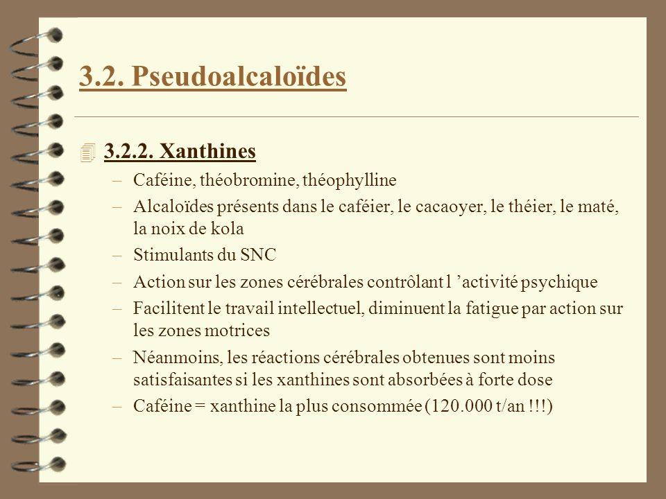 3.2. Pseudoalcaloïdes 3.2.2. Xanthines