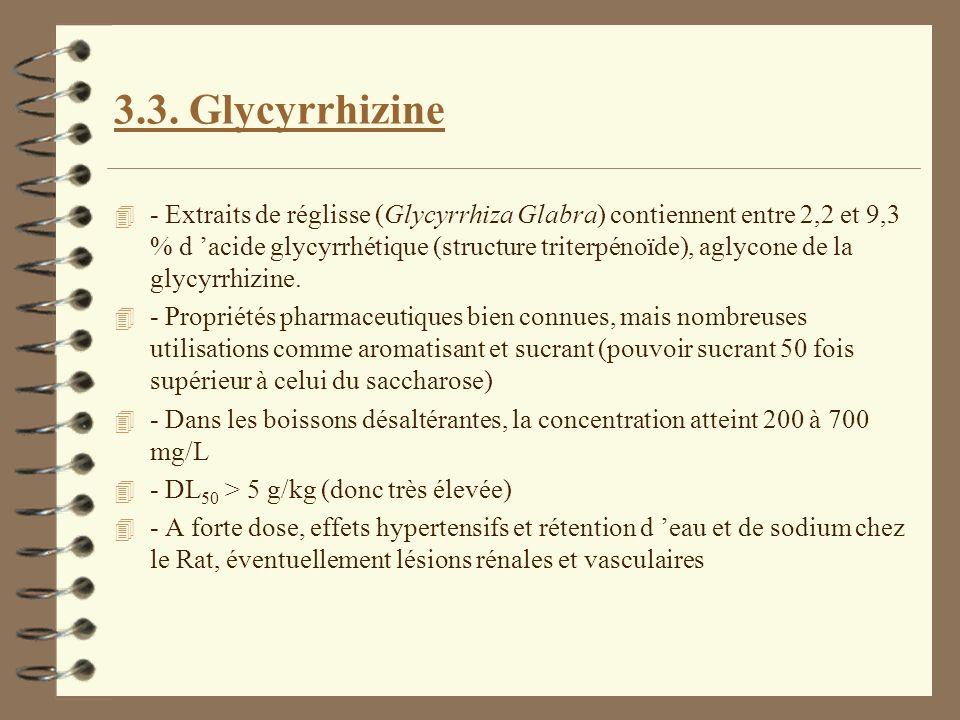 3.3. Glycyrrhizine