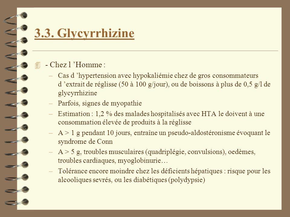 3.3. Glycyrrhizine - Chez l 'Homme :