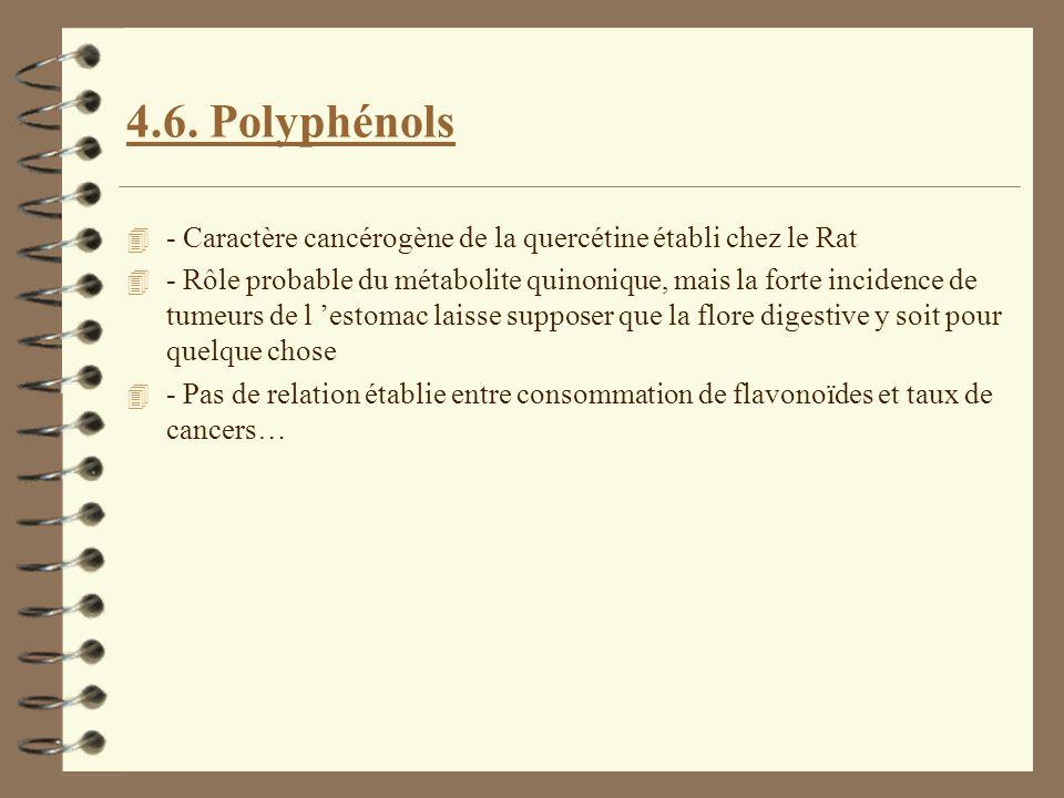 4.6. Polyphénols - Caractère cancérogène de la quercétine établi chez le Rat.