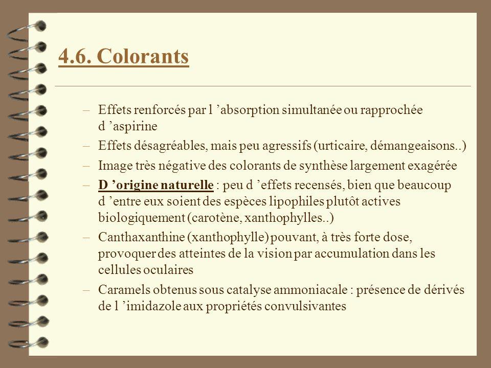 4.6. Colorants Effets renforcés par l 'absorption simultanée ou rapprochée d 'aspirine.