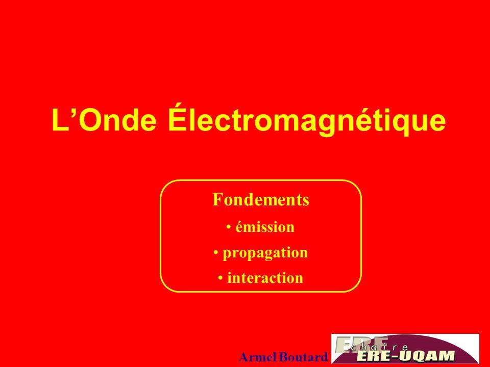 L'Onde Électromagnétique