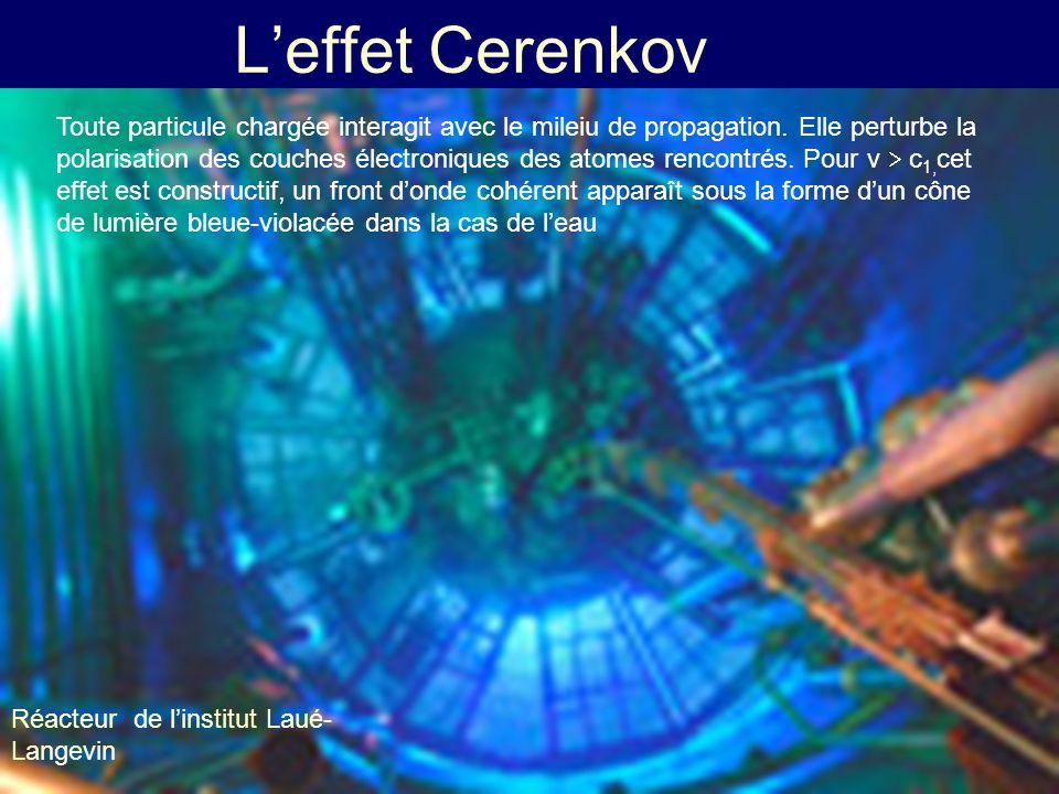 L'effet Cerenkov