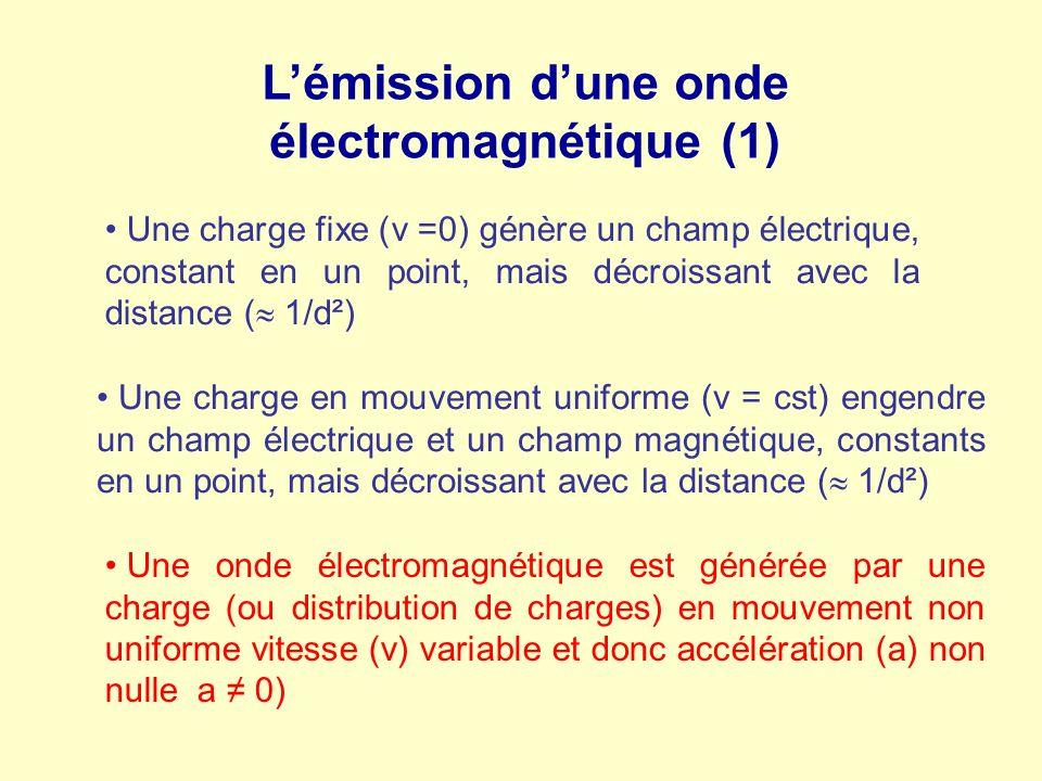 L'émission d'une onde électromagnétique (1)
