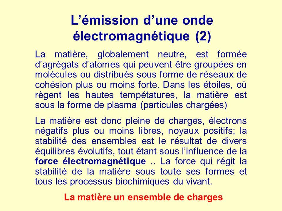 L'émission d'une onde électromagnétique (2)