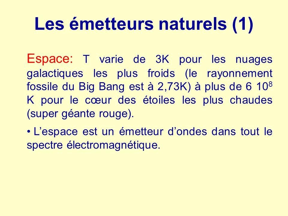 Les émetteurs naturels (1)