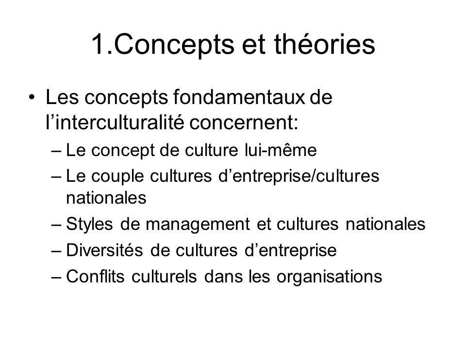 1.Concepts et théories Les concepts fondamentaux de l'interculturalité concernent: Le concept de culture lui-même.
