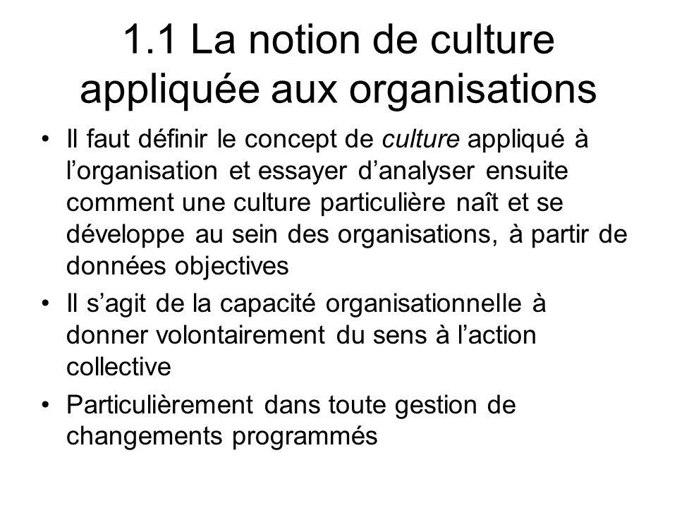 1.1 La notion de culture appliquée aux organisations