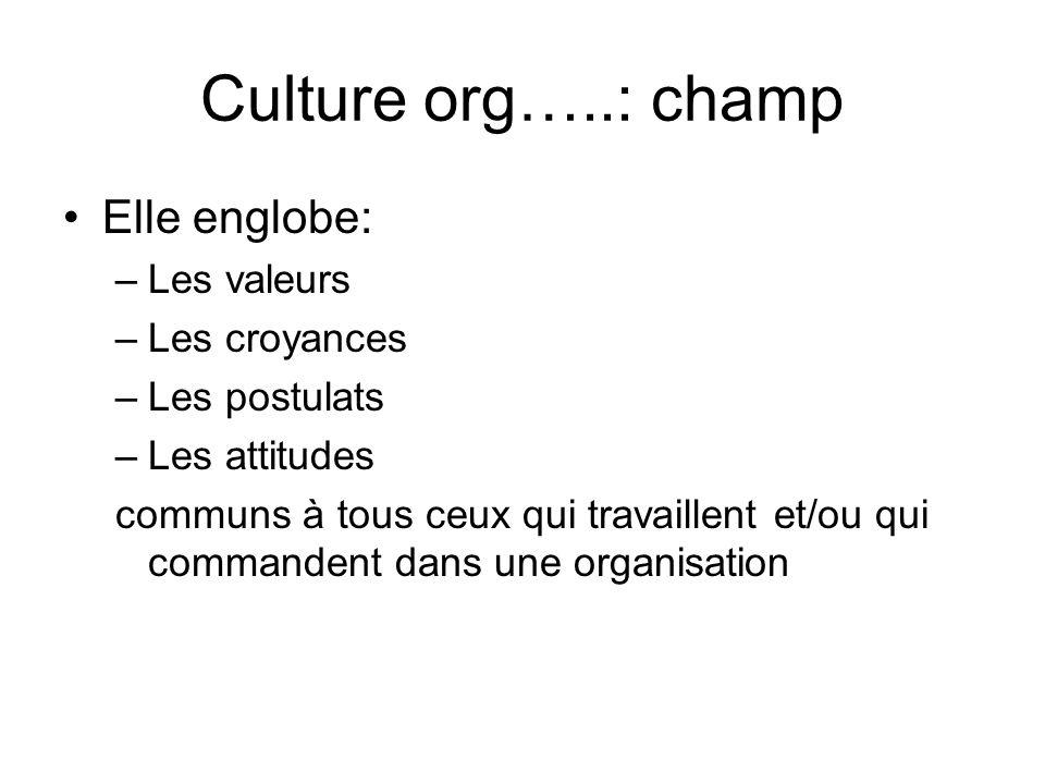 Culture org…..: champ Elle englobe: Les valeurs Les croyances