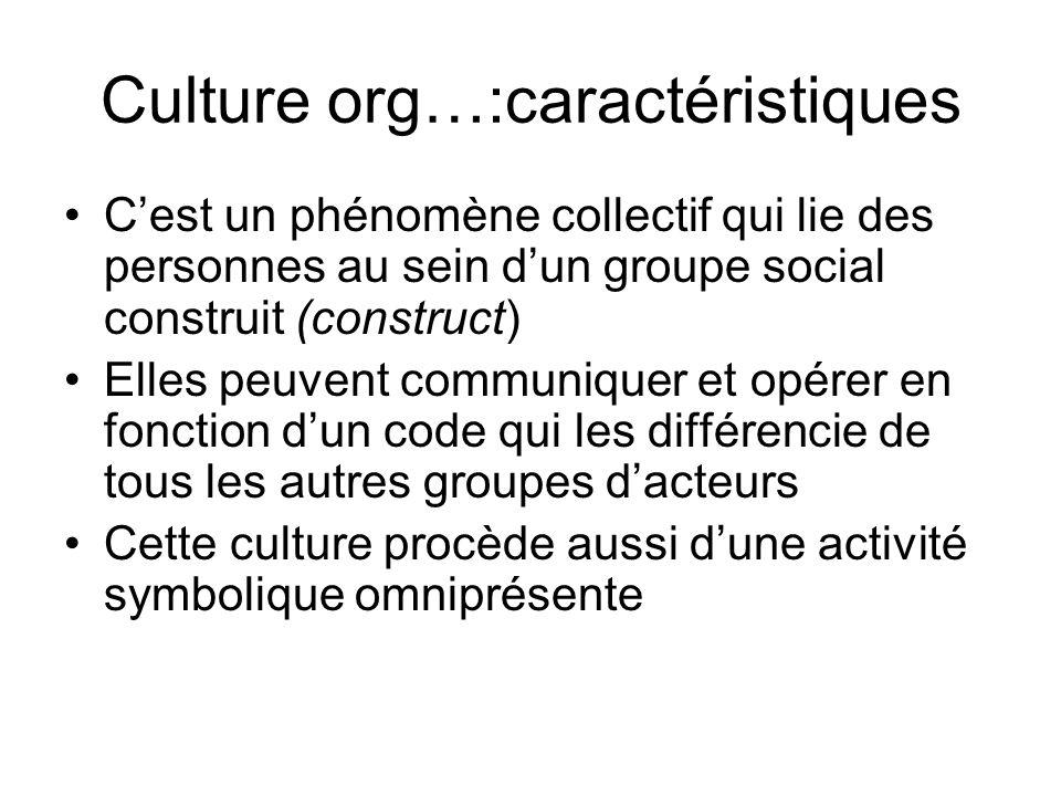 Culture org…:caractéristiques
