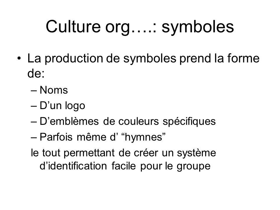 Culture org….: symboles