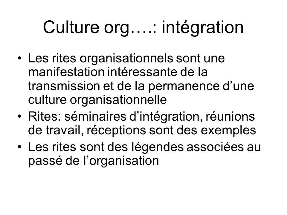 Culture org….: intégration