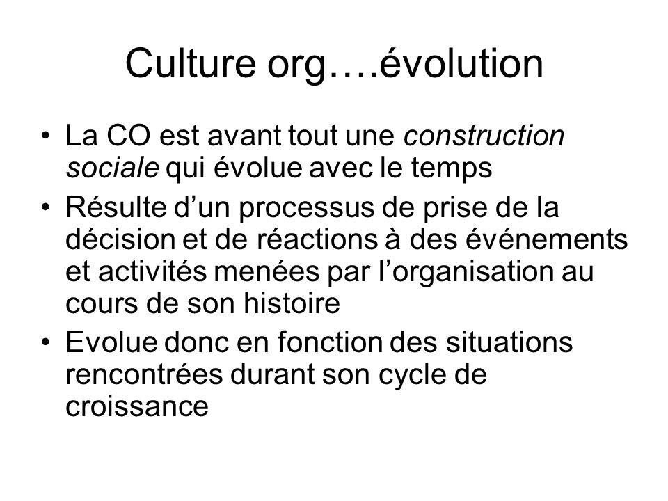 Culture org….évolution