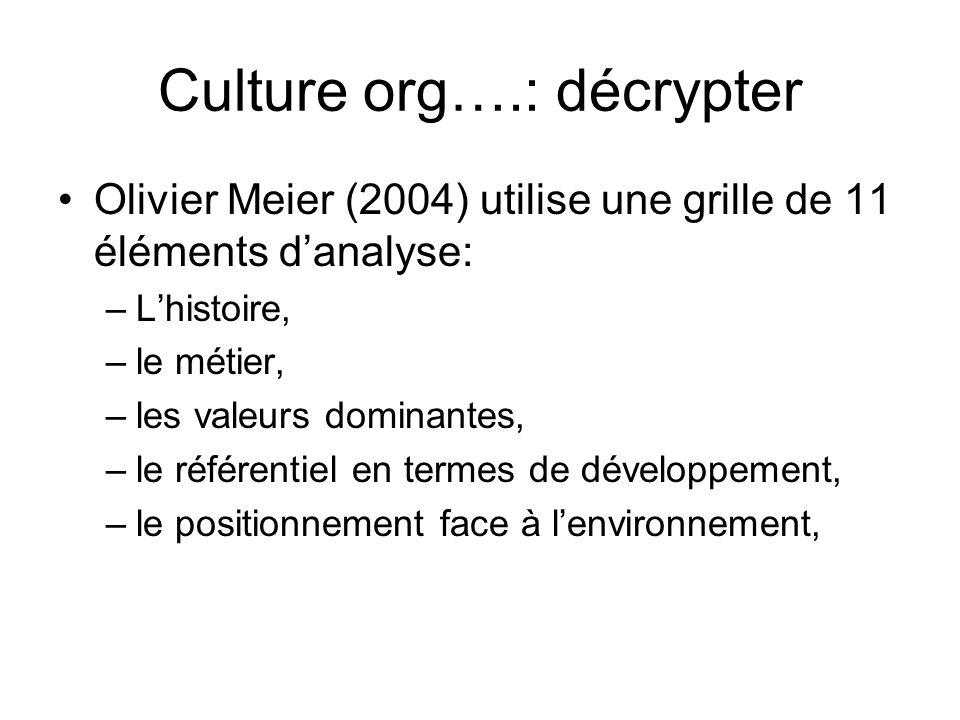 Culture org….: décrypter