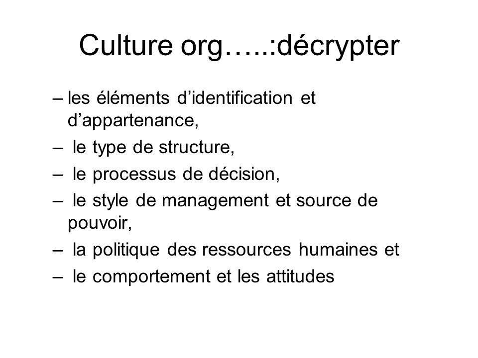 Culture org…..:décrypter