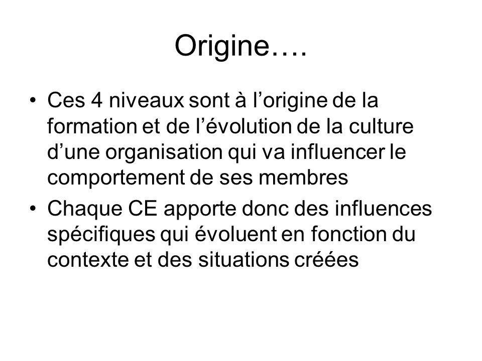 Origine….