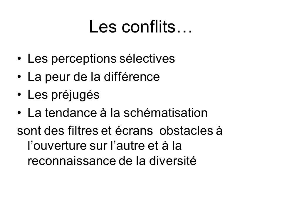 Les conflits… Les perceptions sélectives La peur de la différence