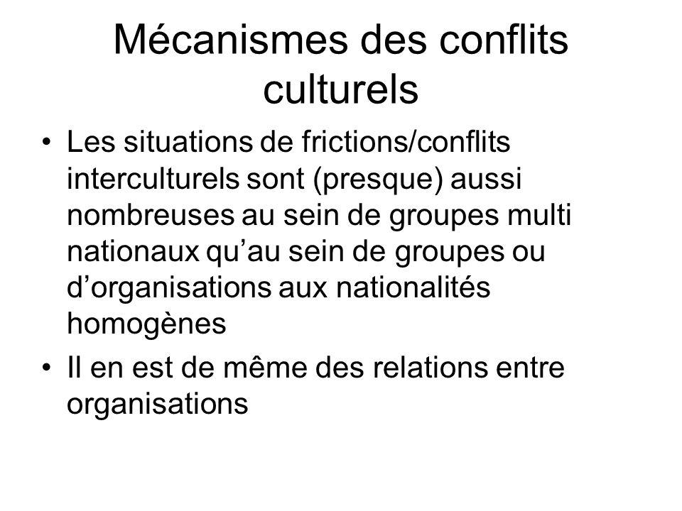 Mécanismes des conflits culturels