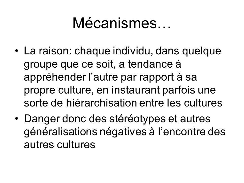 Mécanismes…