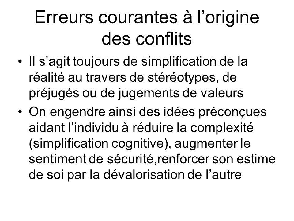 Erreurs courantes à l'origine des conflits