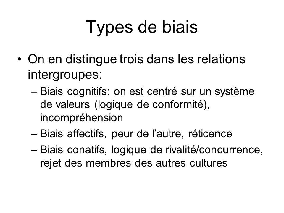 Types de biais On en distingue trois dans les relations intergroupes: