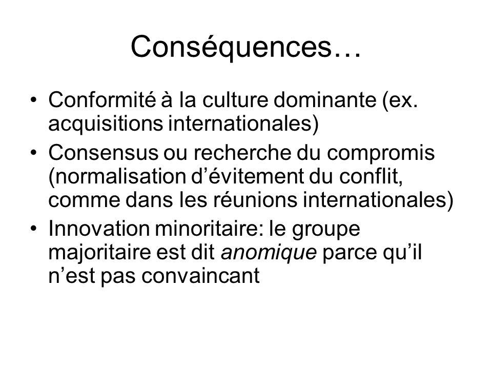 Conséquences… Conformité à la culture dominante (ex. acquisitions internationales)