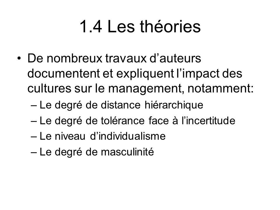 1.4 Les théories De nombreux travaux d'auteurs documentent et expliquent l'impact des cultures sur le management, notamment: