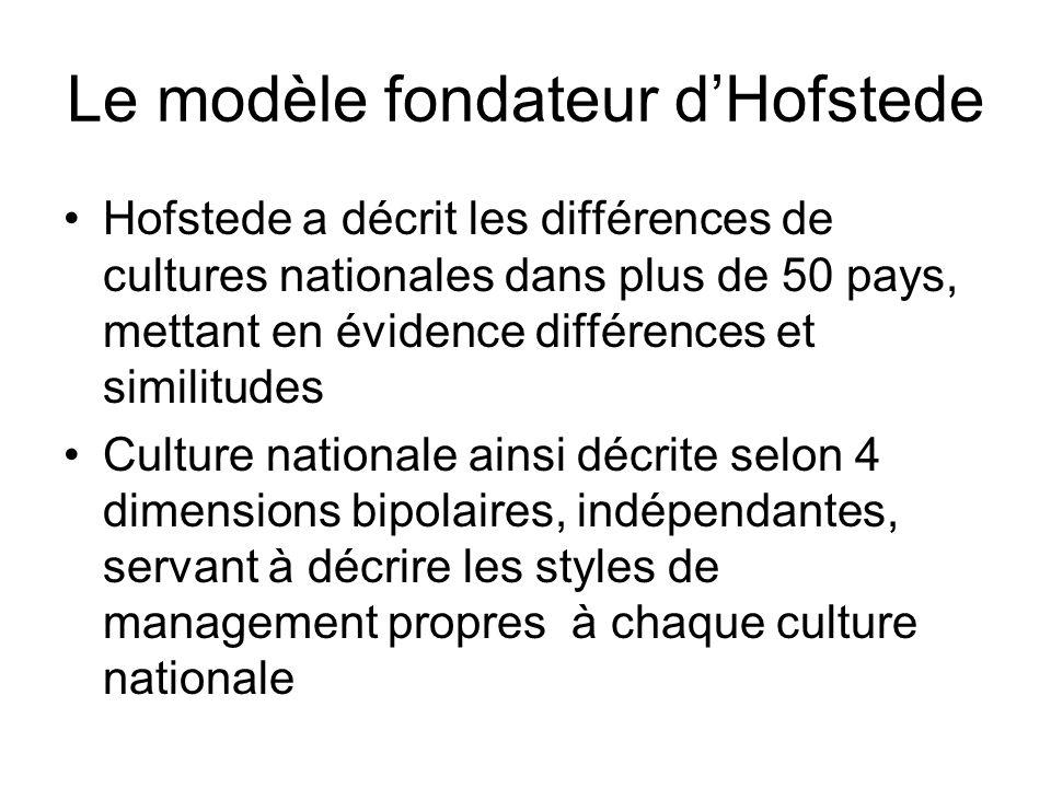 Le modèle fondateur d'Hofstede