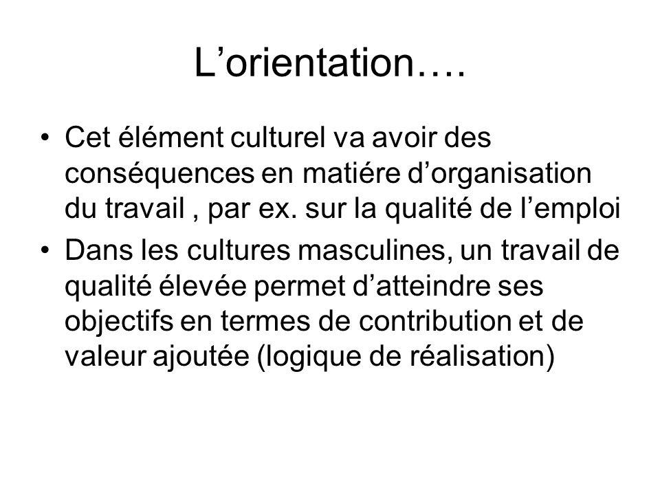 L'orientation…. Cet élément culturel va avoir des conséquences en matiére d'organisation du travail , par ex. sur la qualité de l'emploi.