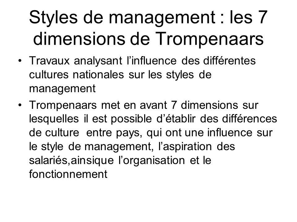 Styles de management : les 7 dimensions de Trompenaars