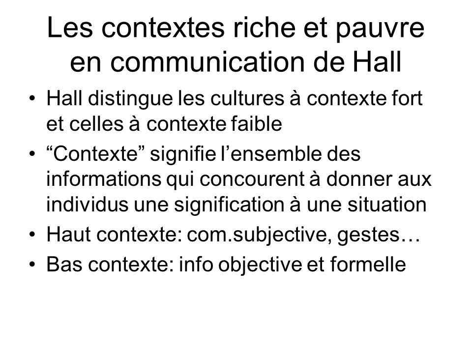 Les contextes riche et pauvre en communication de Hall