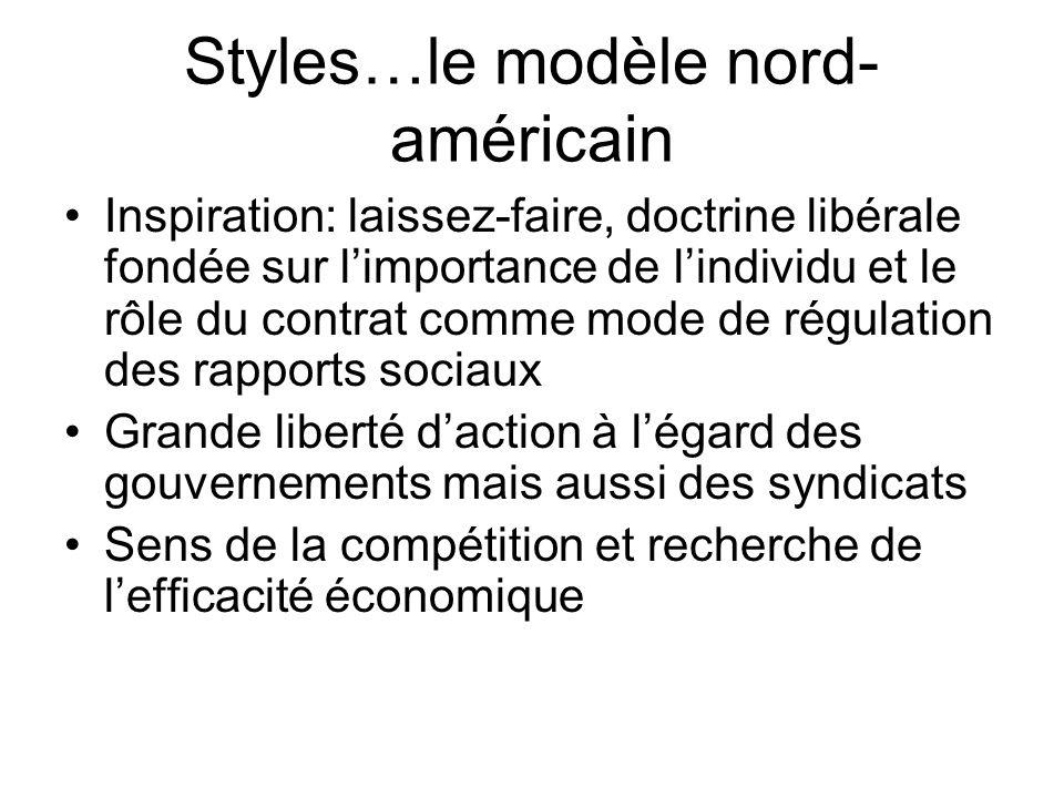 Styles…le modèle nord- américain