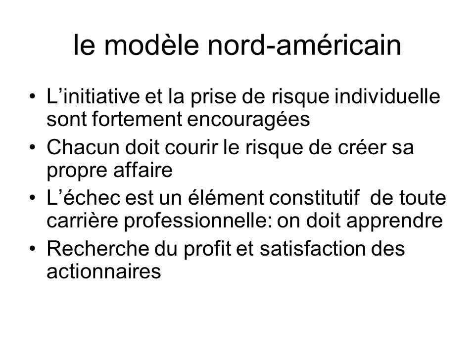 le modèle nord-américain