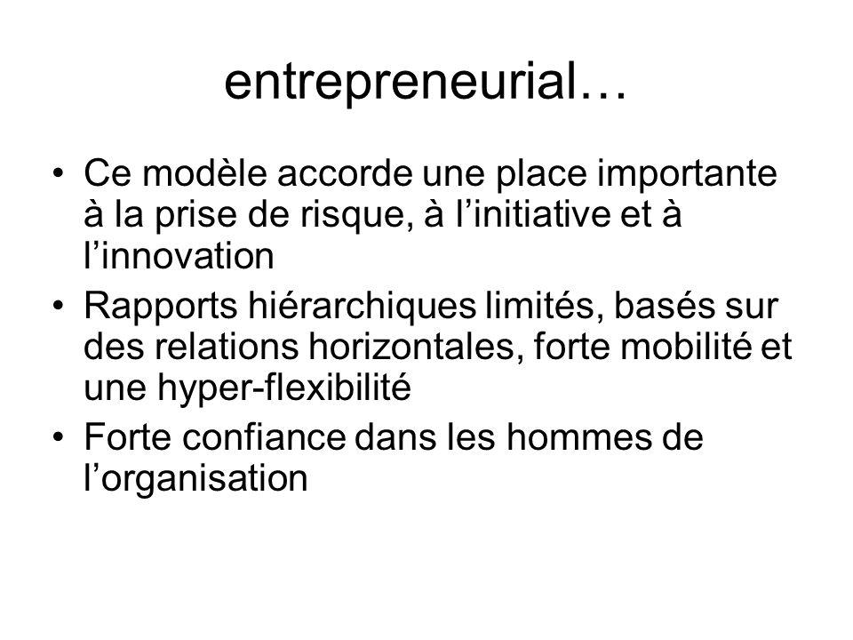 entrepreneurial… Ce modèle accorde une place importante à la prise de risque, à l'initiative et à l'innovation.