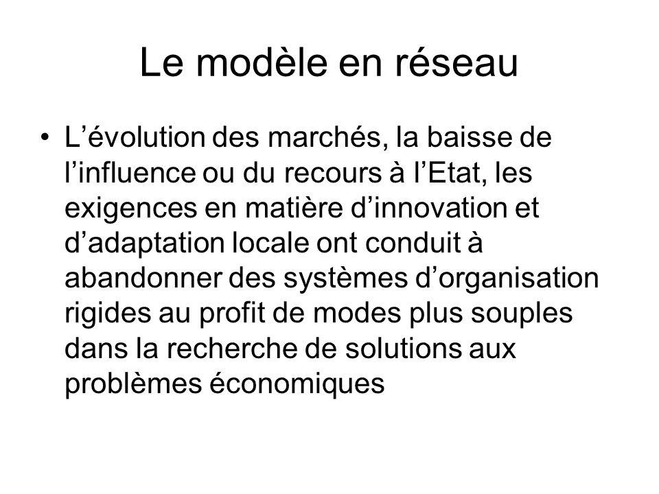 Le modèle en réseau