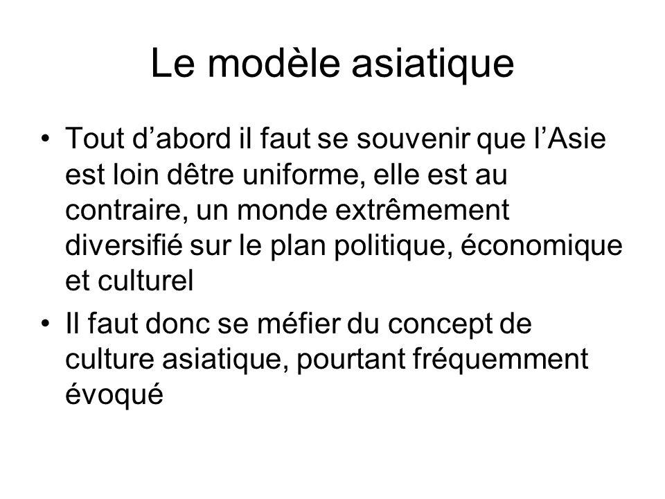 Le modèle asiatique