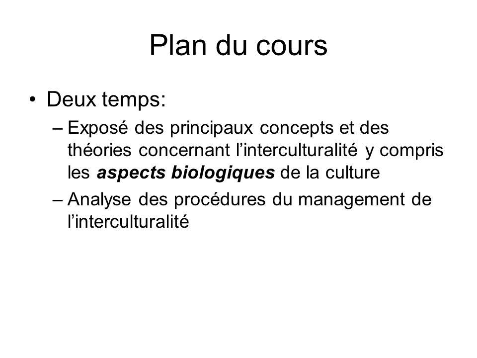 Plan du cours Deux temps: