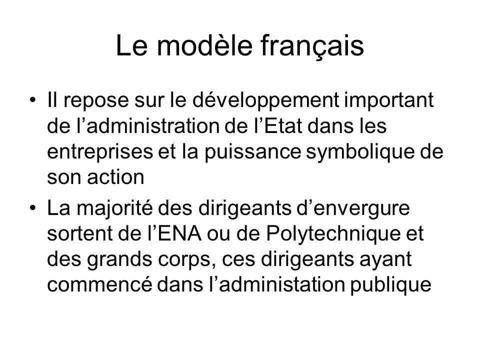 Le modèle français