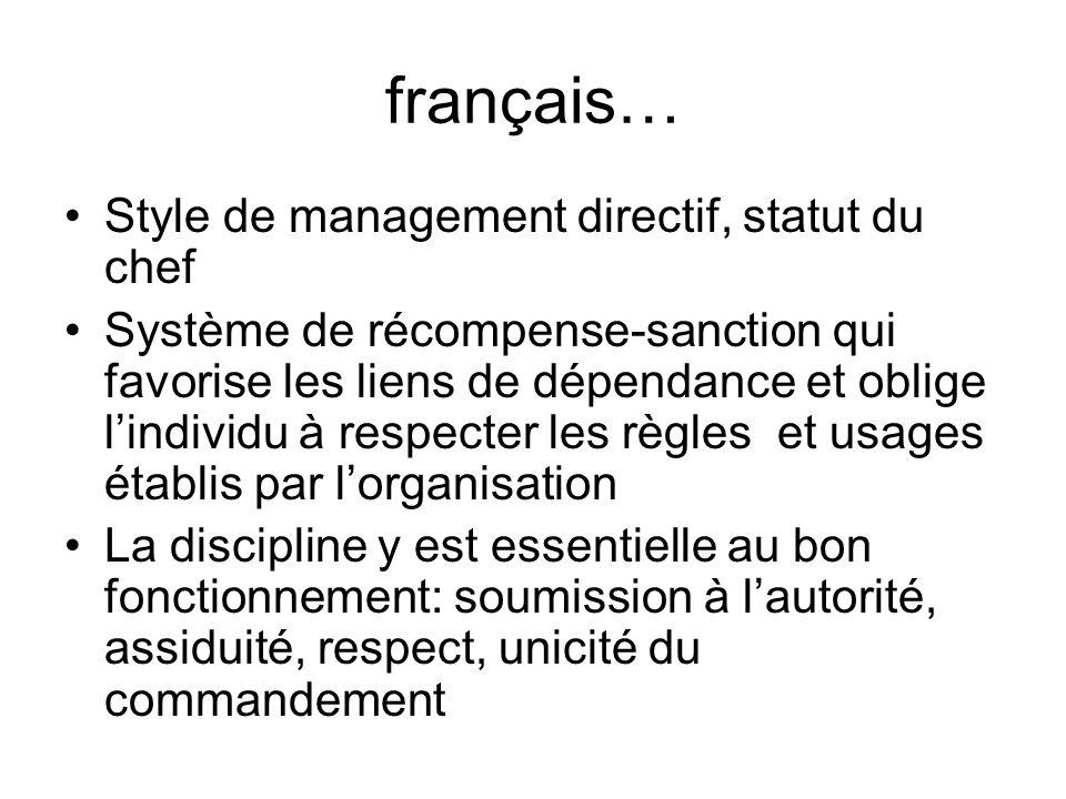 français… Style de management directif, statut du chef