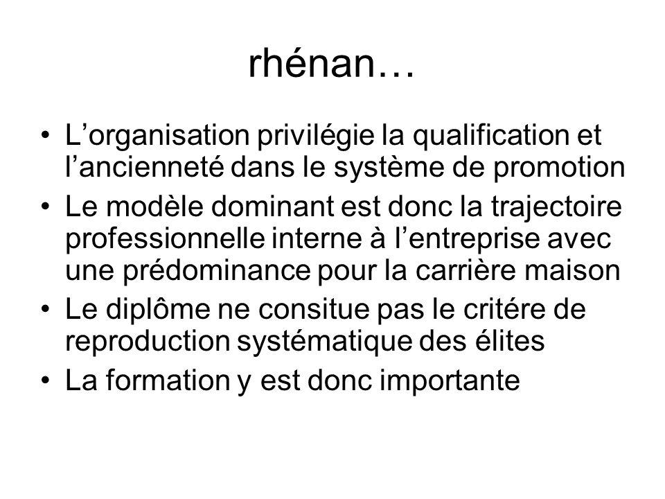 rhénan… L'organisation privilégie la qualification et l'ancienneté dans le système de promotion.