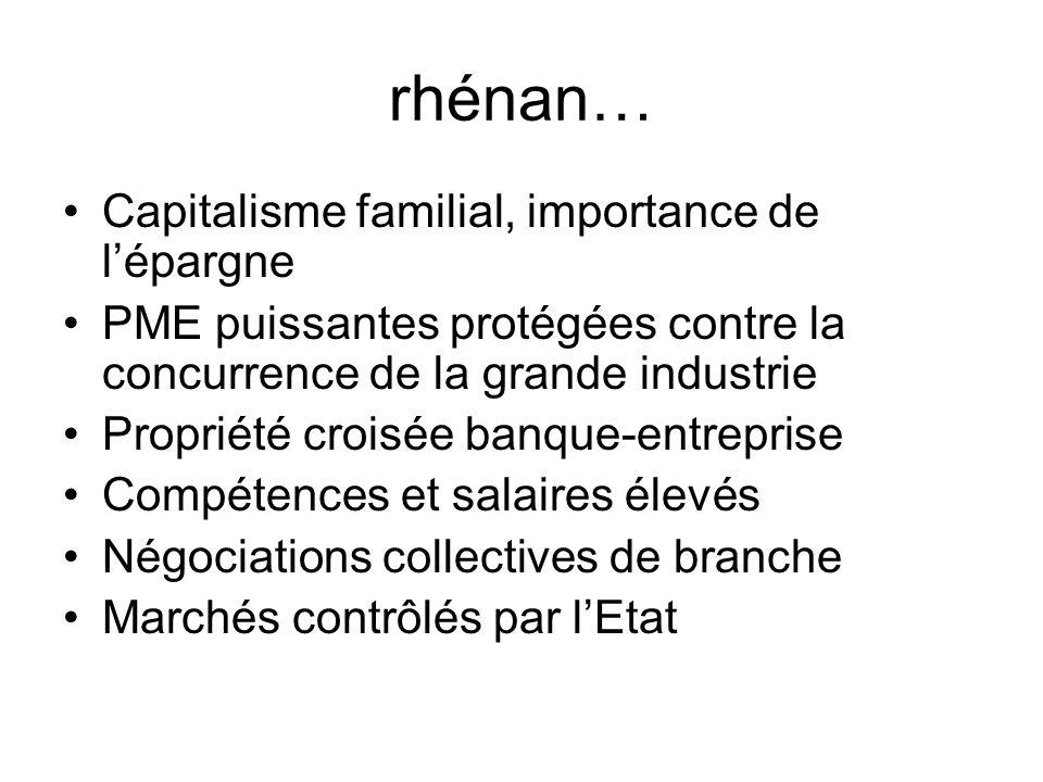 rhénan… Capitalisme familial, importance de l'épargne