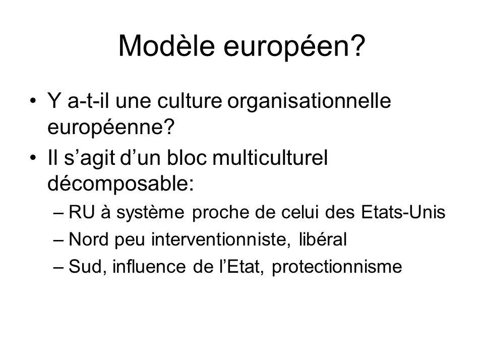 Modèle européen Y a-t-il une culture organisationnelle européenne