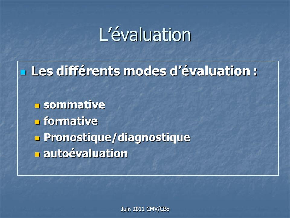 L'évaluation Les différents modes d'évaluation : sommative formative