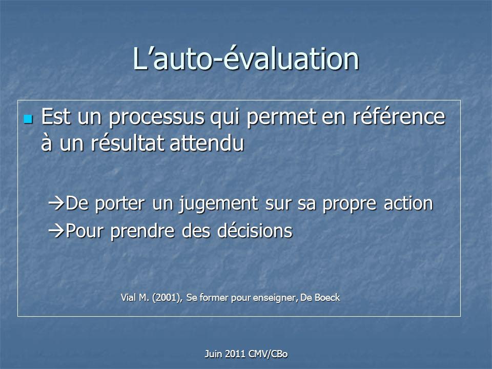 L'auto-évaluation Est un processus qui permet en référence à un résultat attendu. De porter un jugement sur sa propre action.