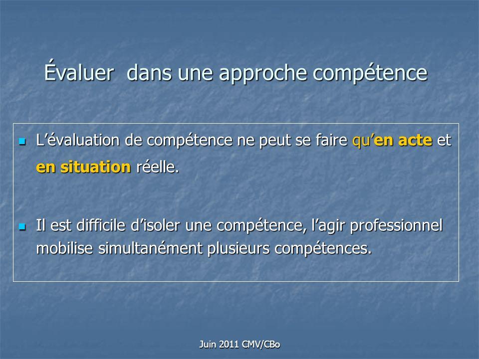 Évaluer dans une approche compétence